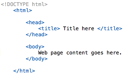 Basic Structure Of An Html Document Web Design
