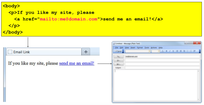 email-link