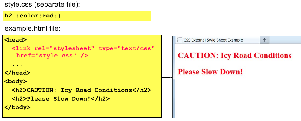 css style sheet examples pdf