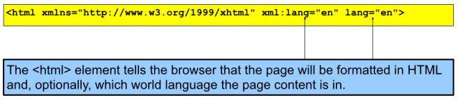 html-element