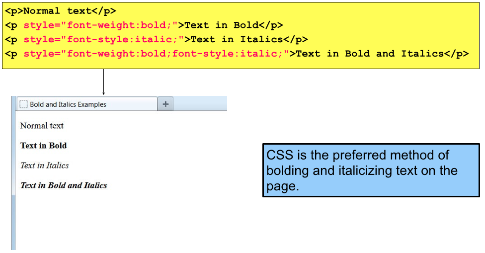 how to set italic in css