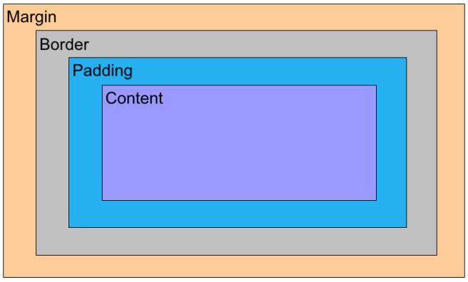 box-components