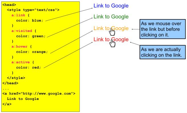 css-links