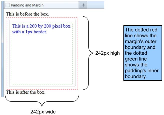 padding-margin-ill