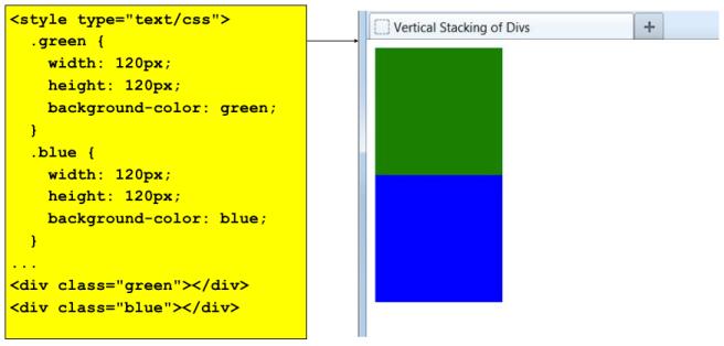 stack-div