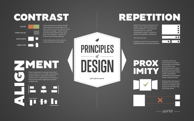 Principles-of-Design-Grey-2880px-2