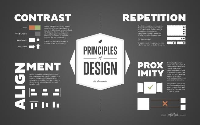 Principles-of-Design-Grey-2880px-2