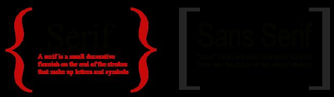 serif-san-serif