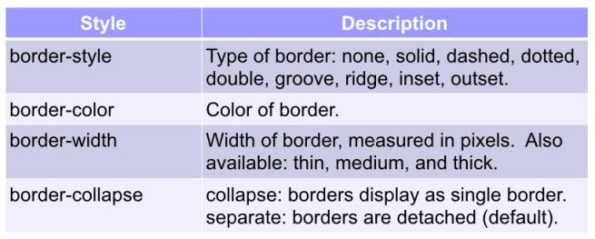 table-border