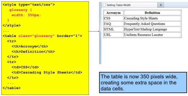 table-width