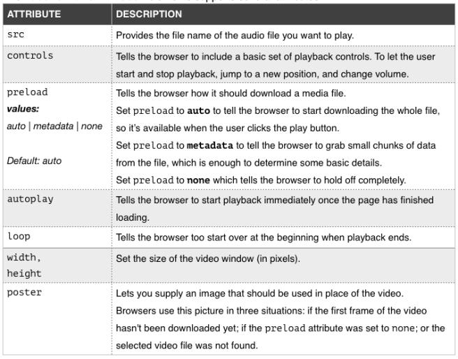 audio_video-attributes